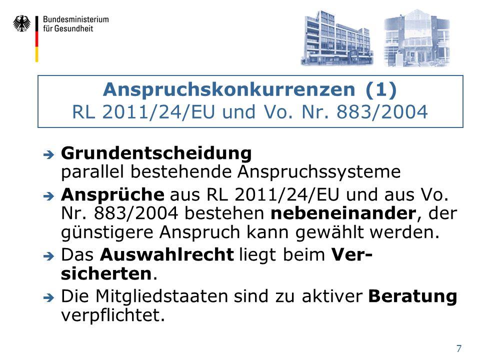 Anspruchskonkurrenzen (1) RL 2011/24/EU und Vo. Nr. 883/2004