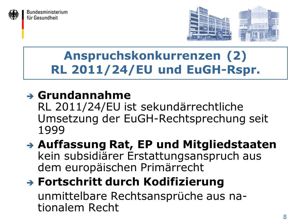 Anspruchskonkurrenzen (2) RL 2011/24/EU und EuGH-Rspr.