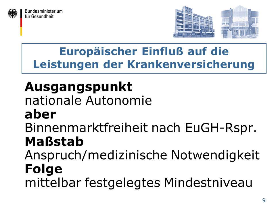 Europäischer Einfluß auf die Leistungen der Krankenversicherung