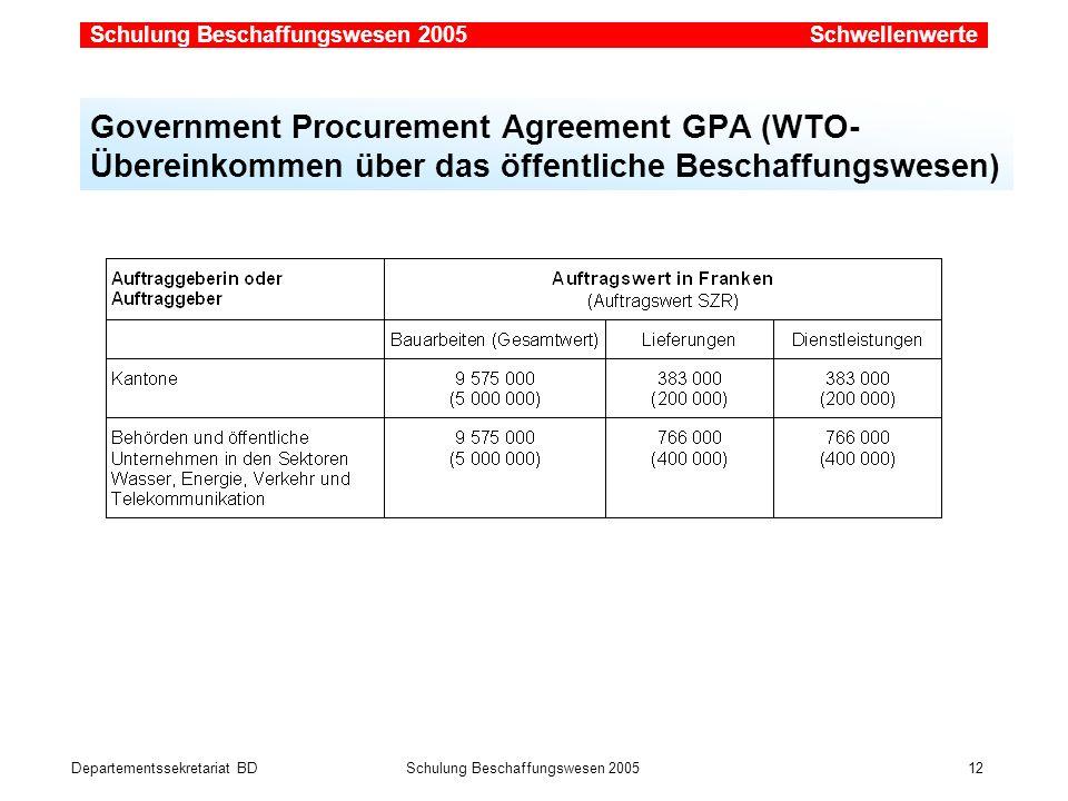 Schwellenwerte Government Procurement Agreement GPA (WTO-Übereinkommen über das öffentliche Beschaffungswesen)