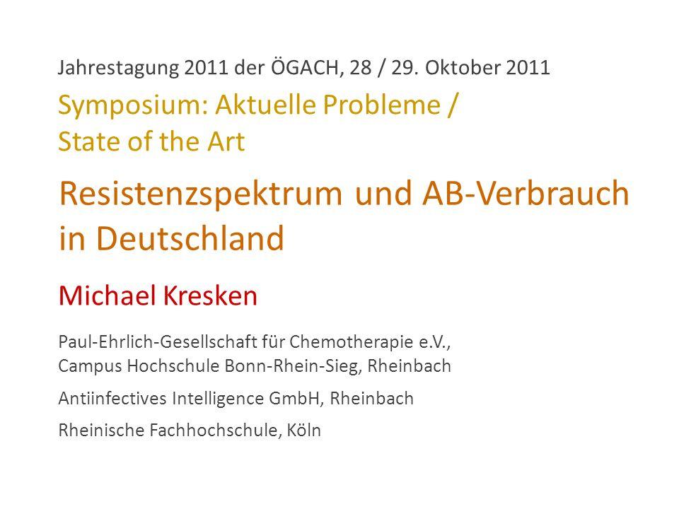 Resistenzspektrum und AB-Verbrauch in Deutschland