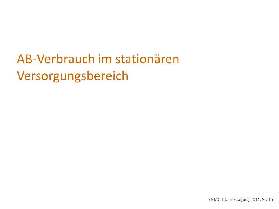 AB-Verbrauch im stationären Versorgungsbereich