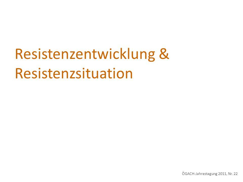 Resistenzentwicklung & Resistenzsituation