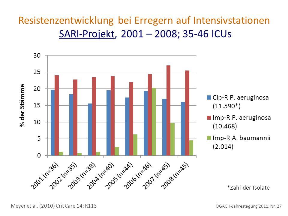 Resistenzentwicklung bei Erregern auf Intensivstationen SARI-Projekt, 2001 – 2008; 35-46 ICUs
