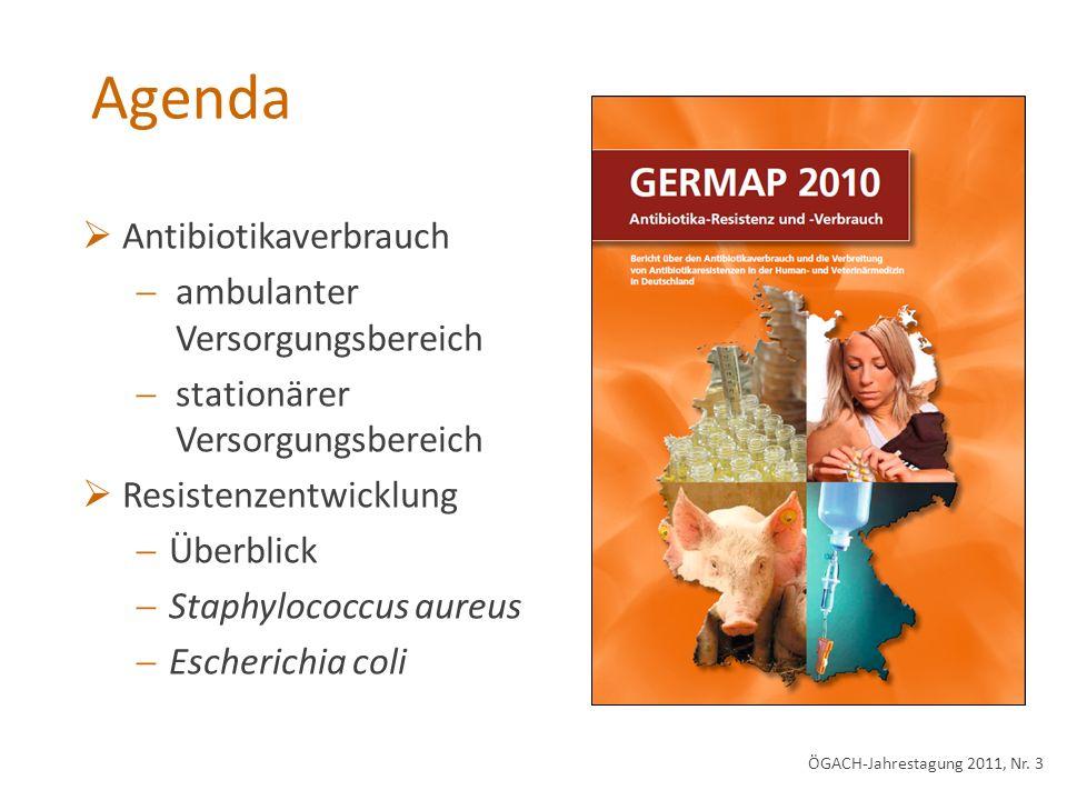 Agenda Antibiotikaverbrauch ambulanter Versorgungsbereich