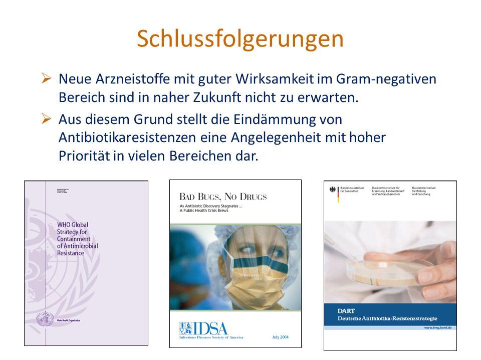 Schlussfolgerungen Neue Arzneistoffe mit guter Wirksamkeit im Gram-negativen Bereich sind in naher Zukunft nicht zu erwarten.