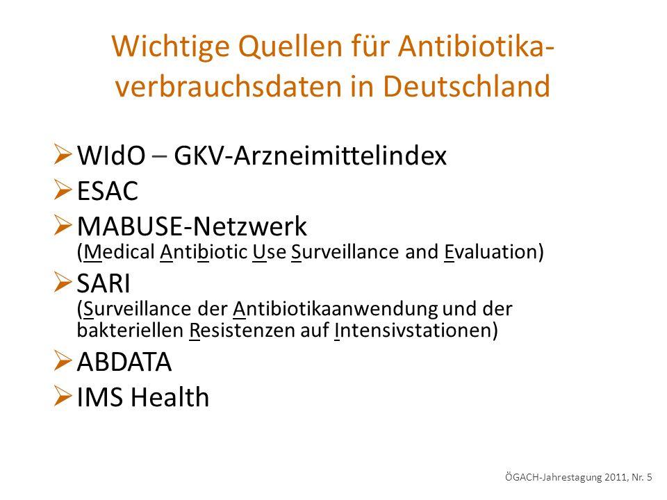 Wichtige Quellen für Antibiotika- verbrauchsdaten in Deutschland