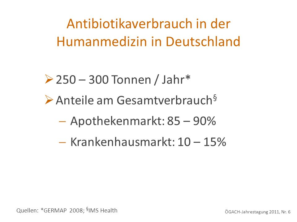 Antibiotikaverbrauch in der Humanmedizin in Deutschland