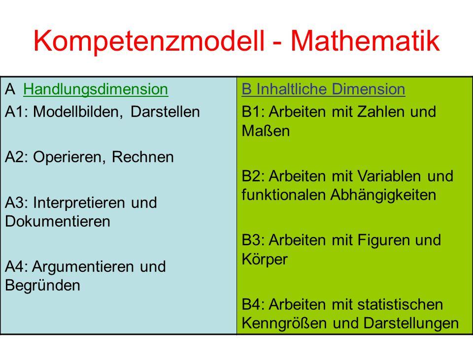 Kompetenzmodell - Mathematik