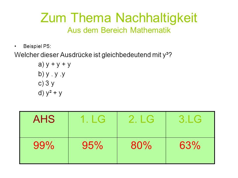 Zum Thema Nachhaltigkeit Aus dem Bereich Mathematik