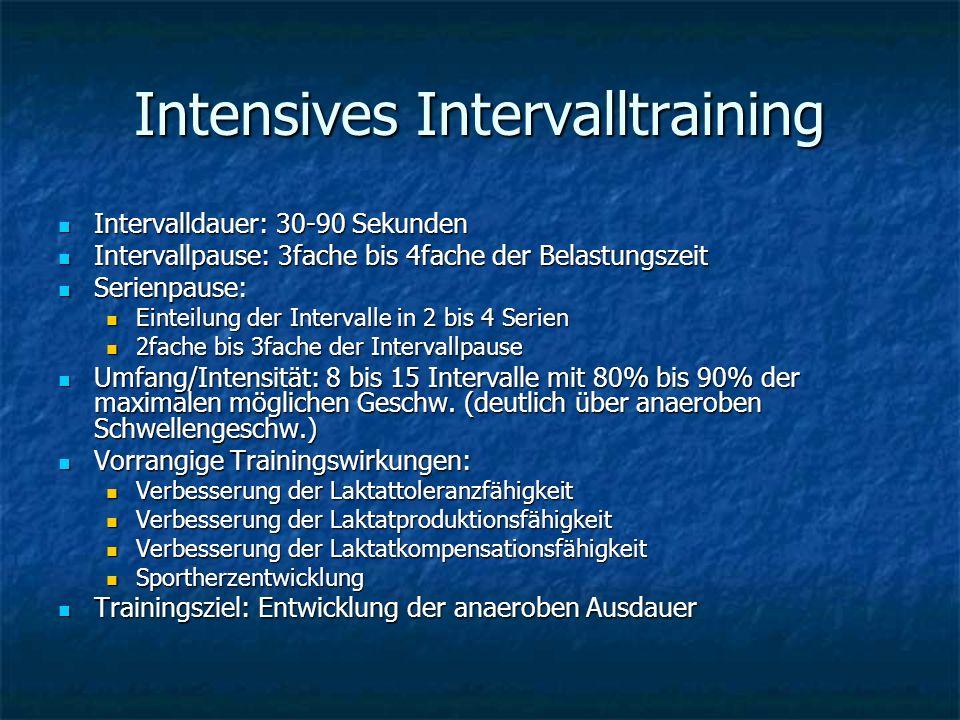 Intensives Intervalltraining