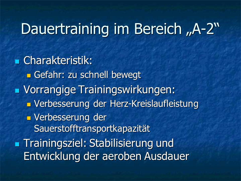 "Dauertraining im Bereich ""A-2"