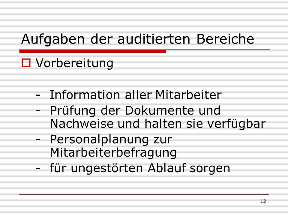 Aufgaben der auditierten Bereiche