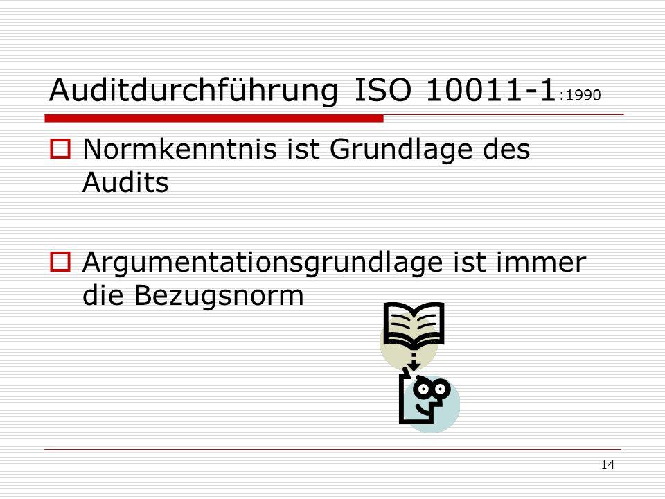 Auditdurchführung ISO 10011-1:1990