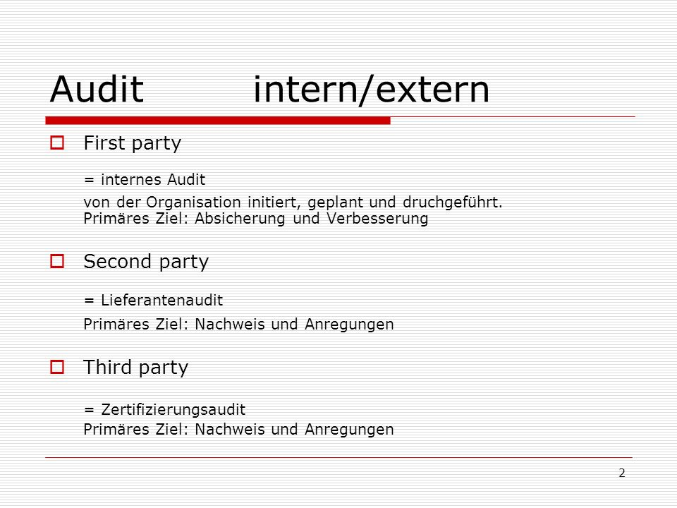 Audit intern/extern = internes Audit First party