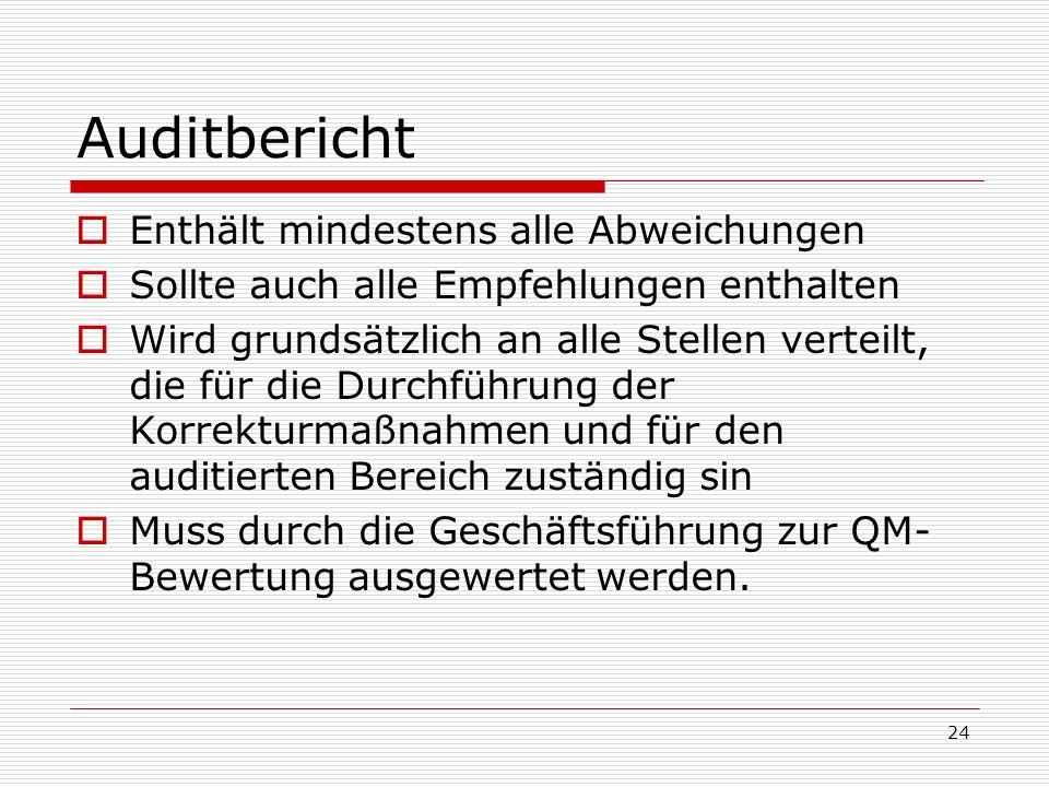 Auditbericht Enthält mindestens alle Abweichungen