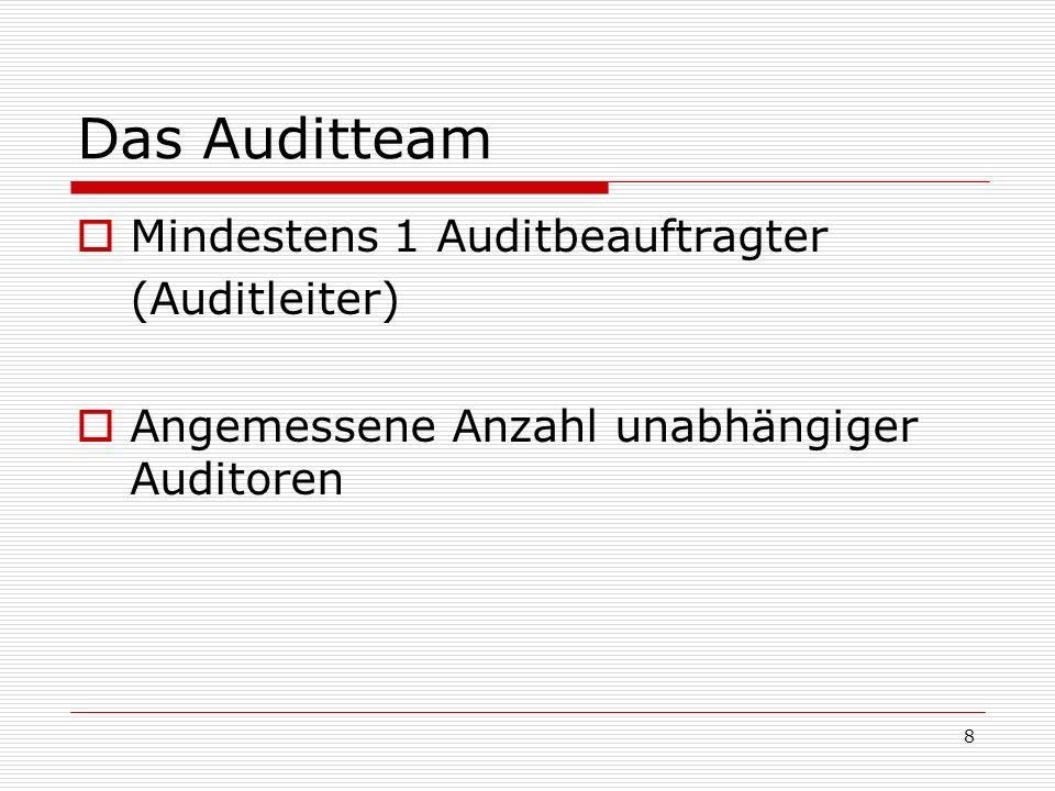 Das Auditteam Mindestens 1 Auditbeauftragter (Auditleiter)