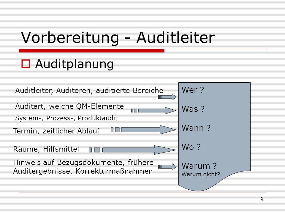 Vorbereitung - Auditleiter