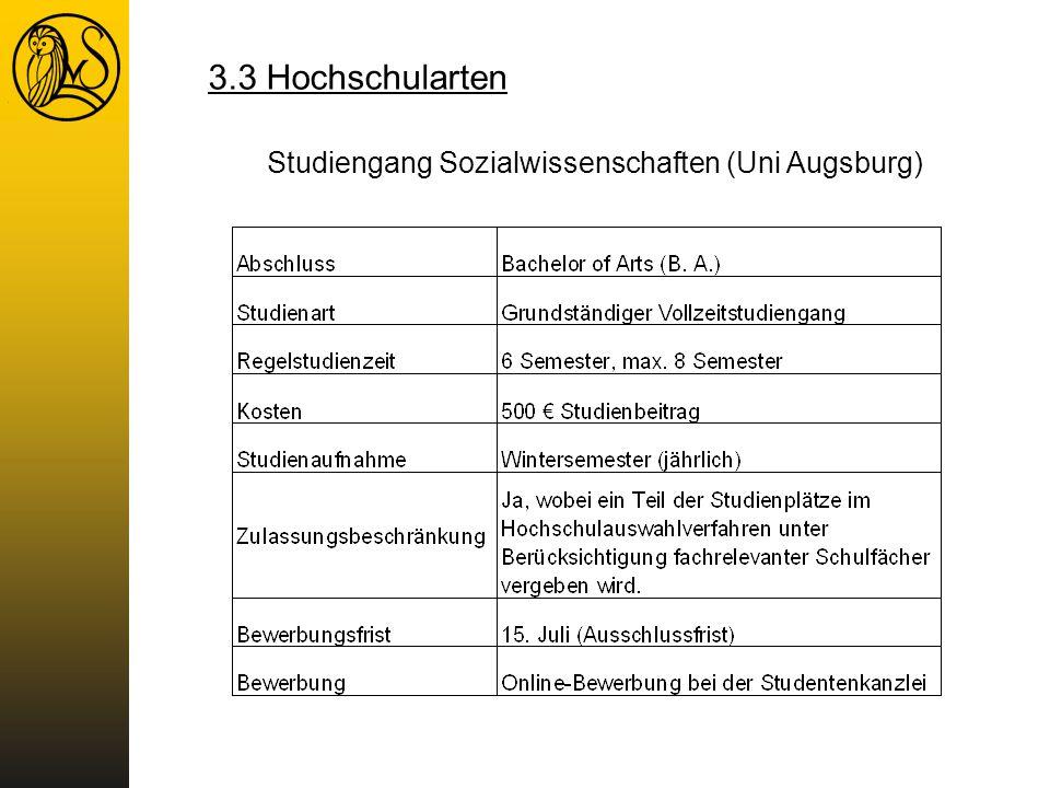 3.3 Hochschularten Studiengang Sozialwissenschaften (Uni Augsburg)