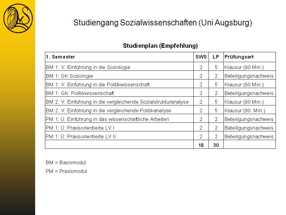 Studiengang Sozialwissenschaften (Uni Augsburg)