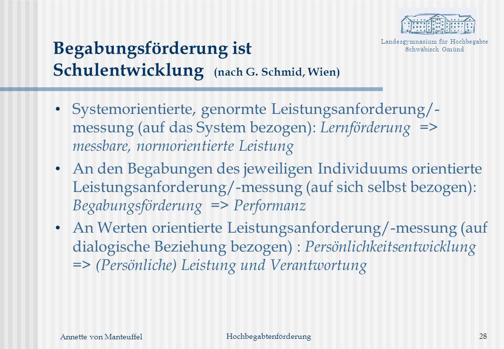 Begabungsförderung ist Schulentwicklung (nach G. Schmid, Wien)