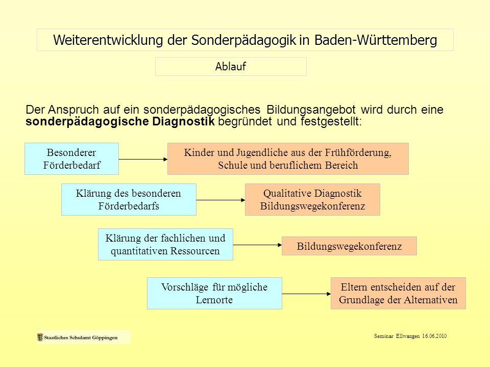 Weiterentwicklung der Sonderpädagogik in Baden-Württemberg