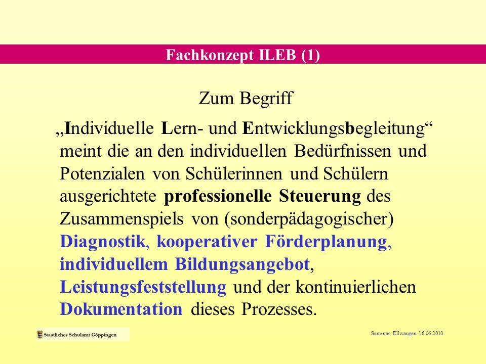 Fachkonzept ILEB (1) Zum Begriff.