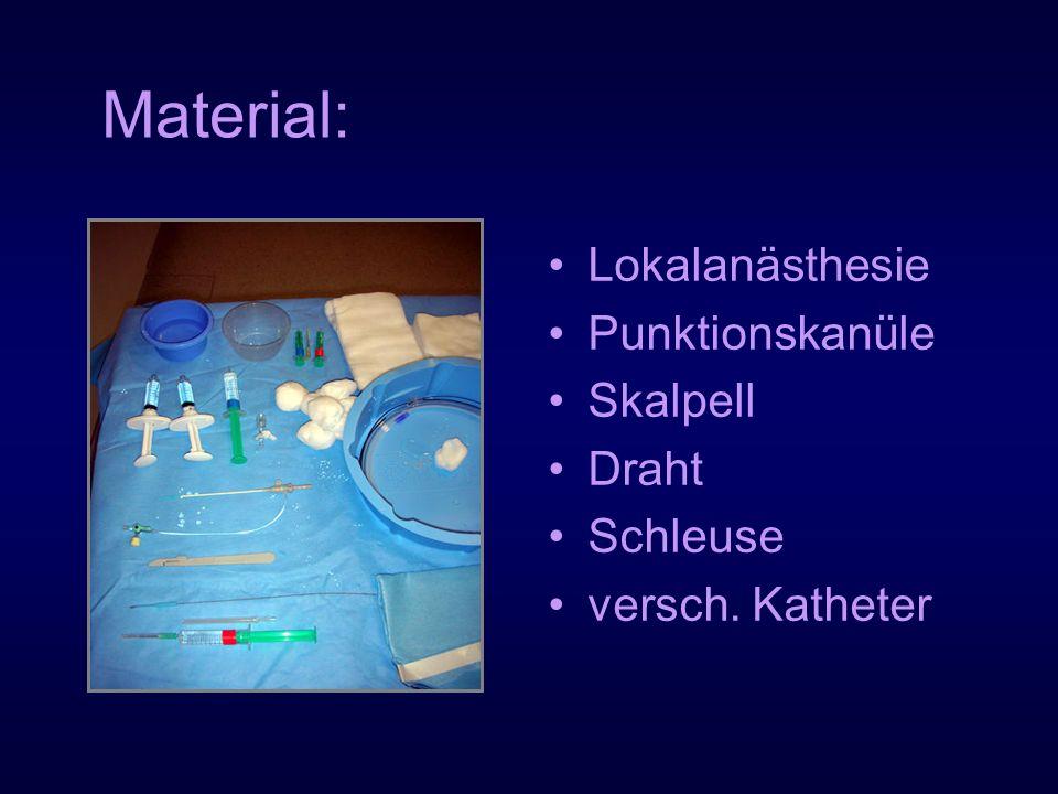 Material: Lokalanästhesie Punktionskanüle Skalpell Draht Schleuse