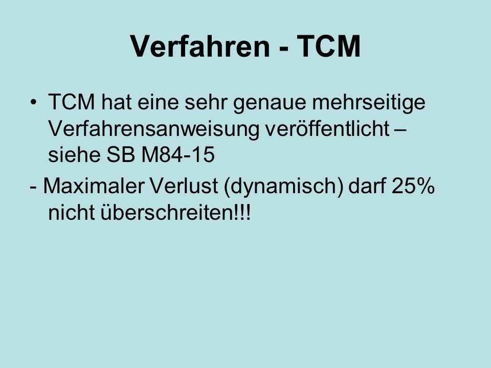 Verfahren - TCM TCM hat eine sehr genaue mehrseitige Verfahrensanweisung veröffentlicht – siehe SB M84-15.