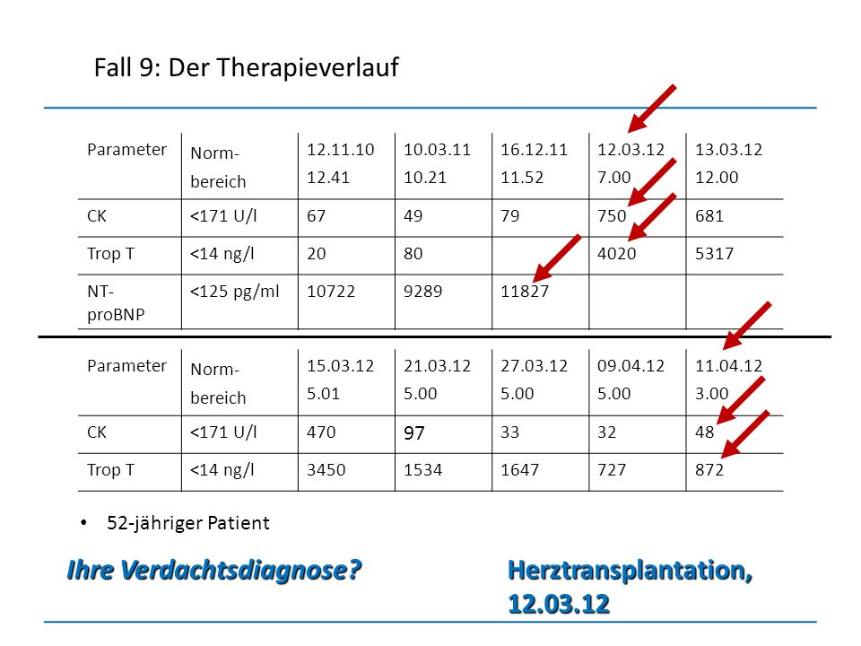 Fall 9: Der Therapieverlauf