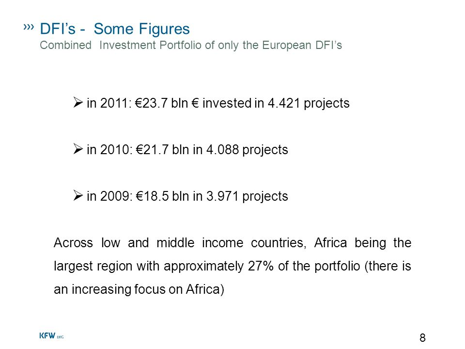 DFI's - Some Figures in 2011: €23.7 bln € invested in projects