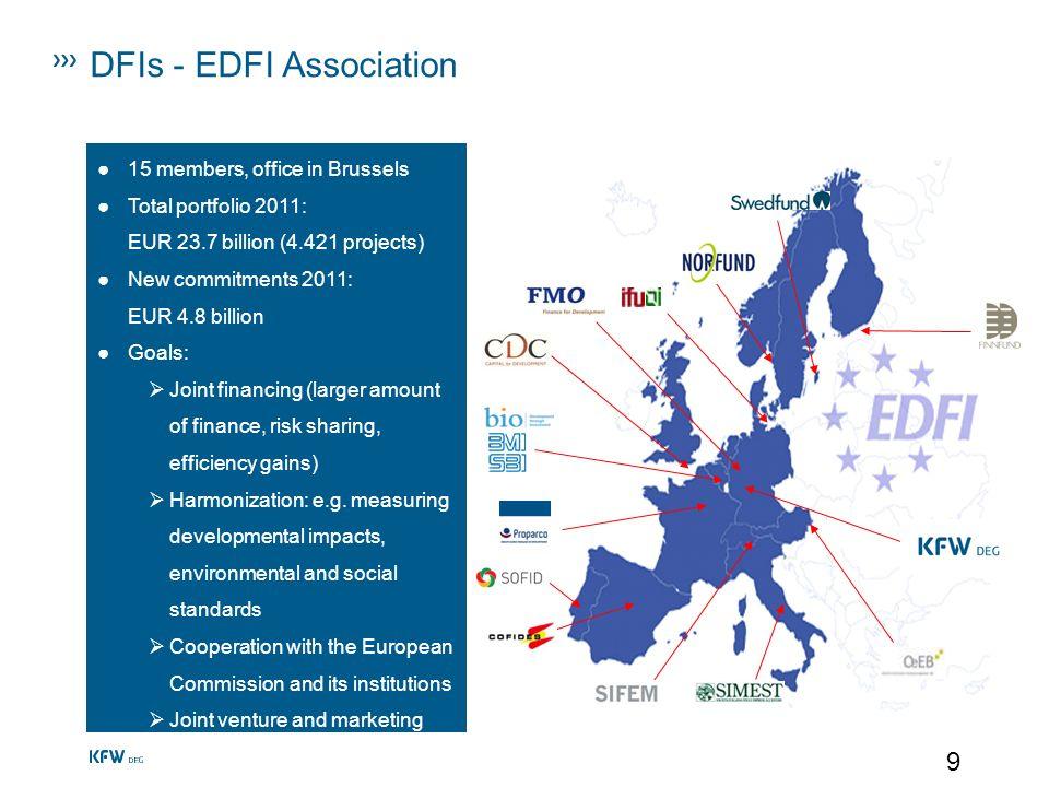DFIs - EDFI Association