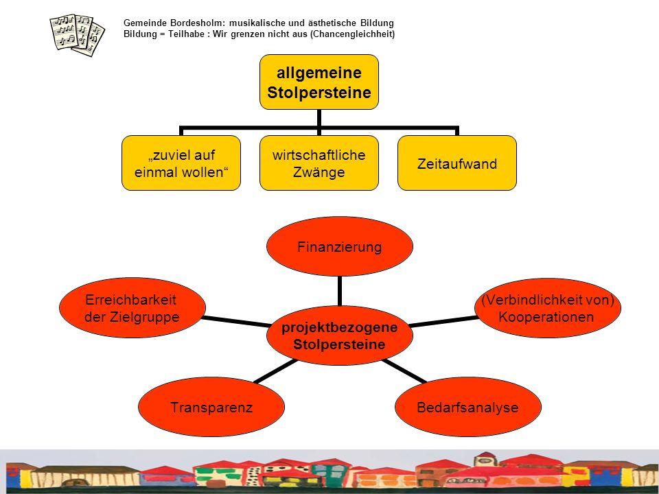 Gemeinde Bordesholm: musikalische und ästhetische Bildung