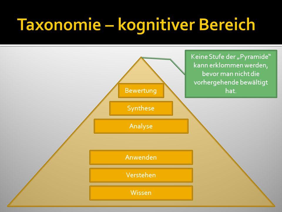Taxonomie – kognitiver Bereich
