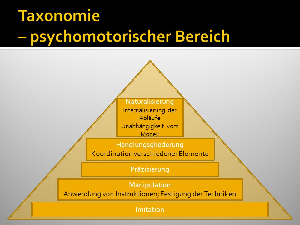 Taxonomie – psychomotorischer Bereich