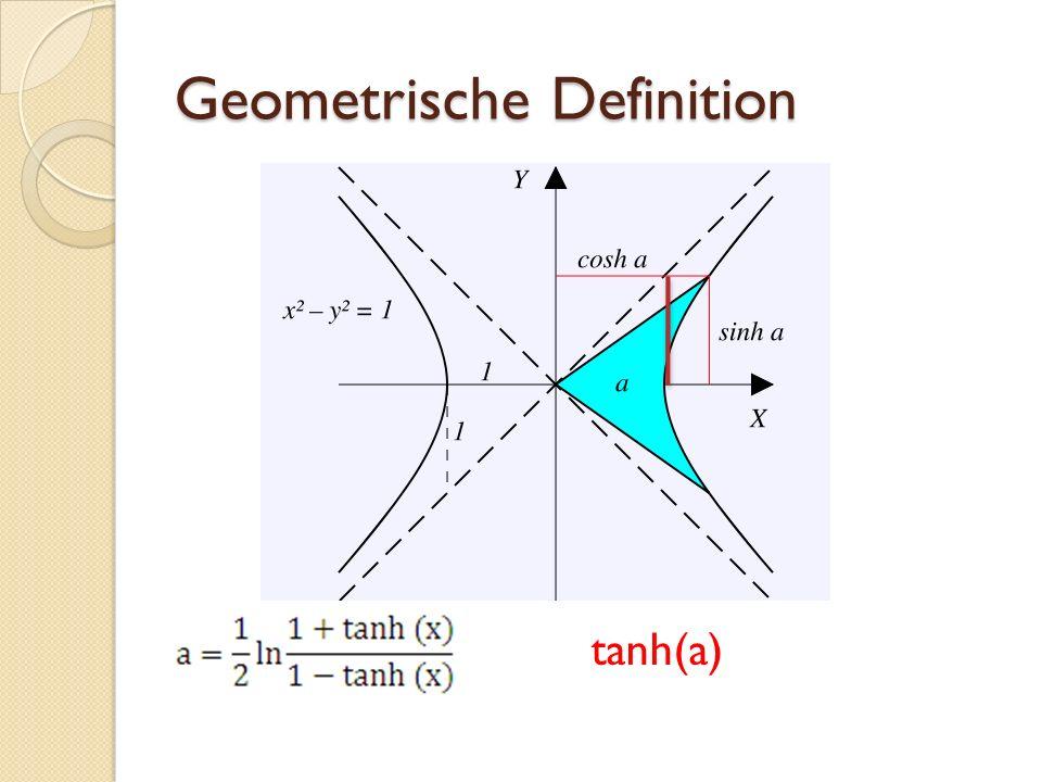 Geometrische Definition