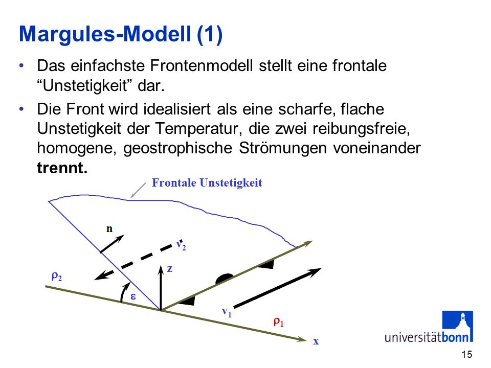 Margules-Modell (1) Das einfachste Frontenmodell stellt eine frontale Unstetigkeit dar.
