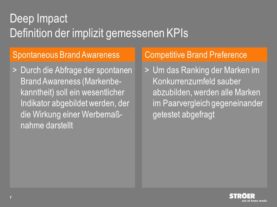 Deep Impact Definition der implizit gemessenen KPIs