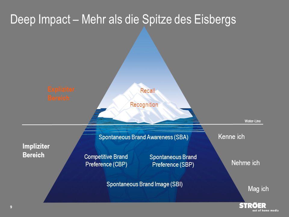 Deep Impact – Mehr als die Spitze des Eisbergs
