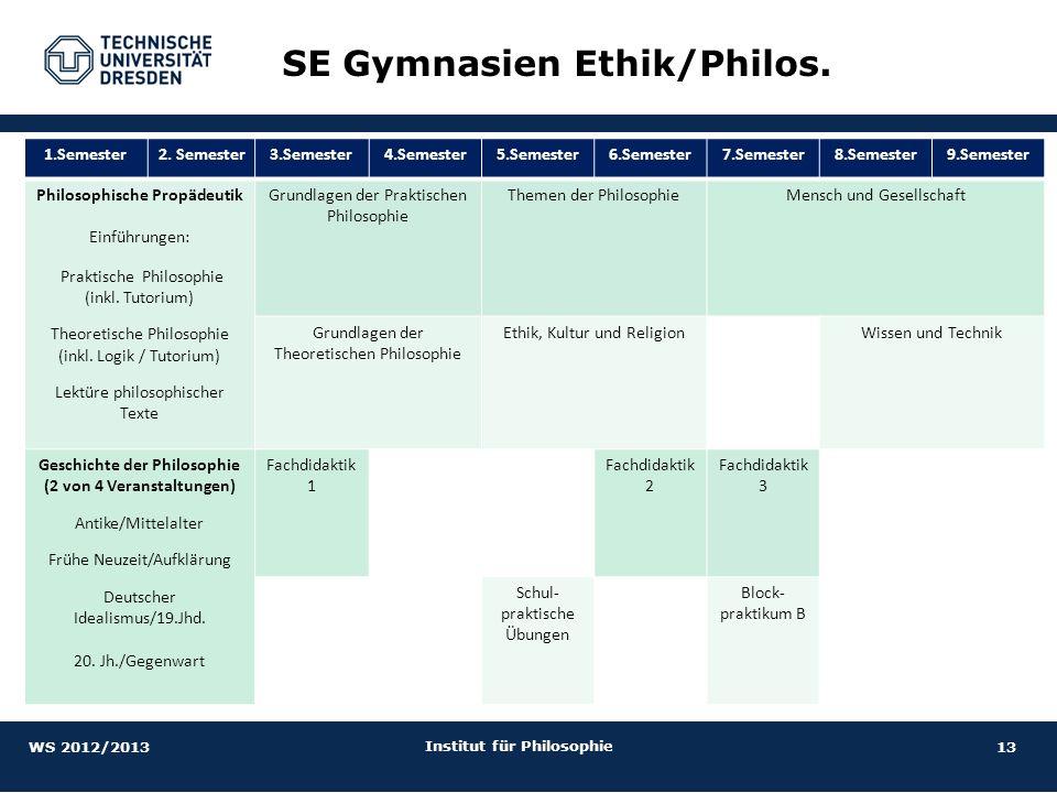 SE Gymnasien Ethik/Philos.