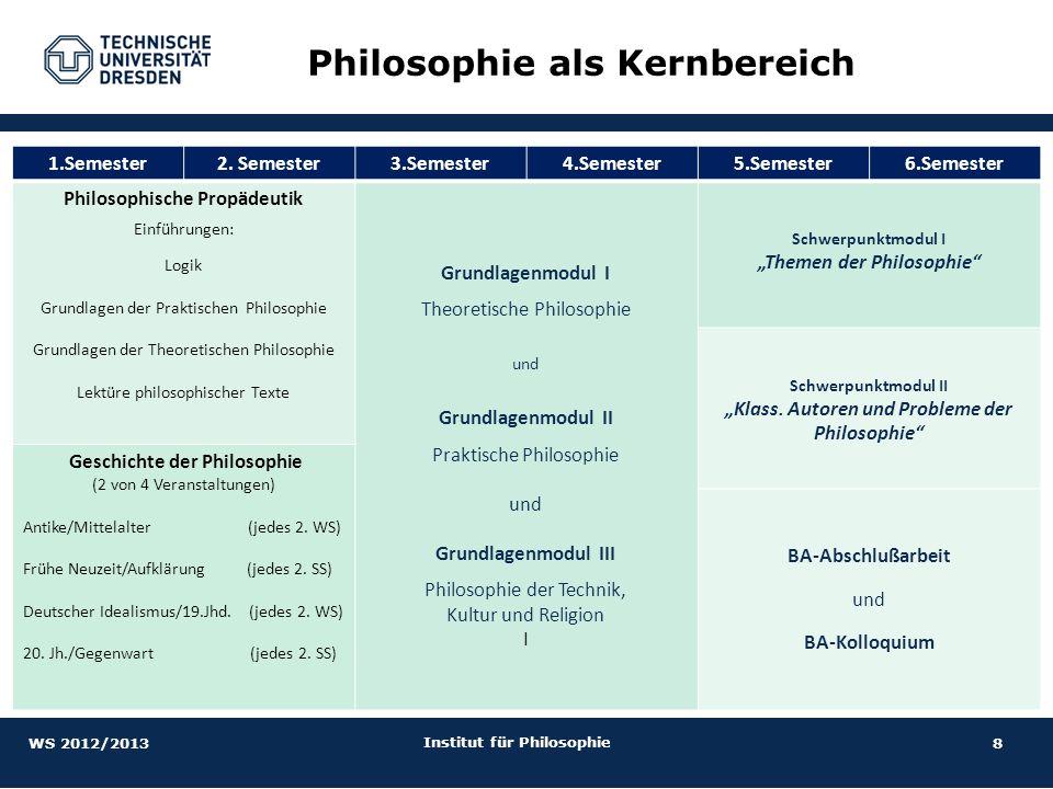 Philosophie als Kernbereich