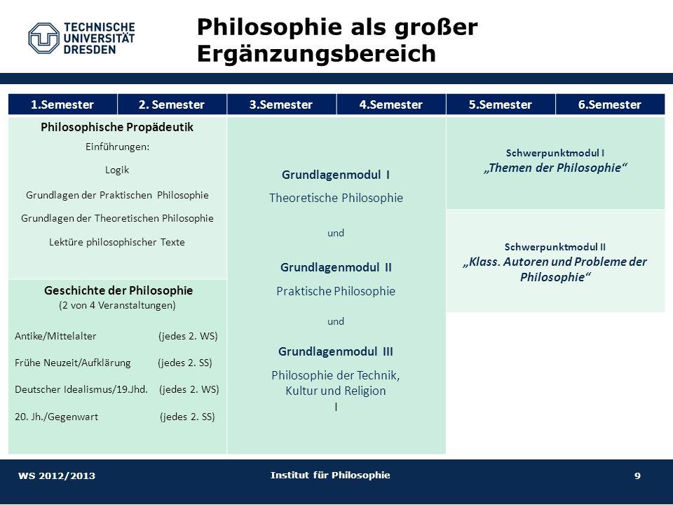 Philosophie als großer Ergänzungsbereich