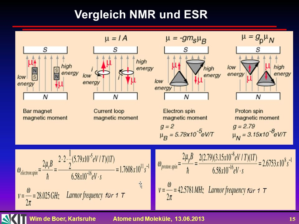 Vergleich NMR und ESR für 1 T für 1 T