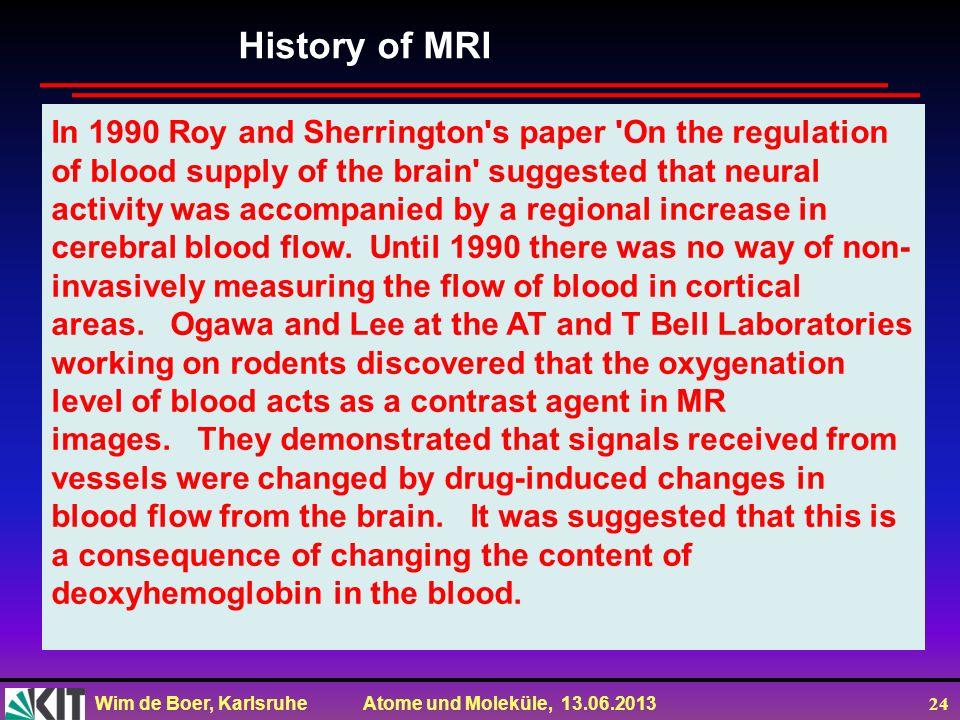 History of MRI