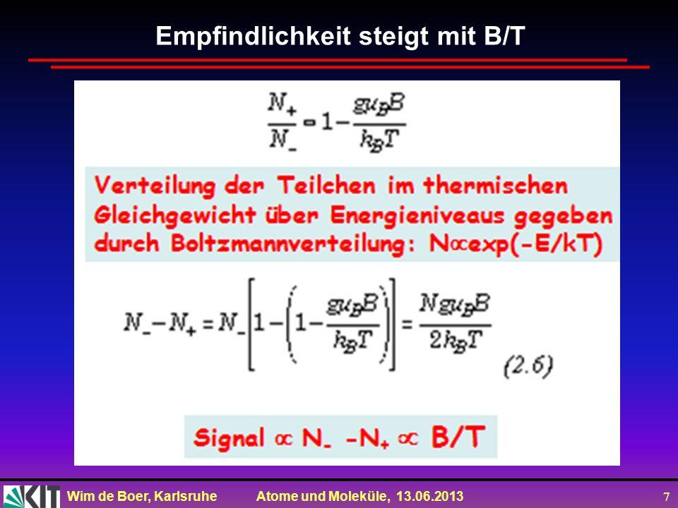 Empfindlichkeit steigt mit B/T