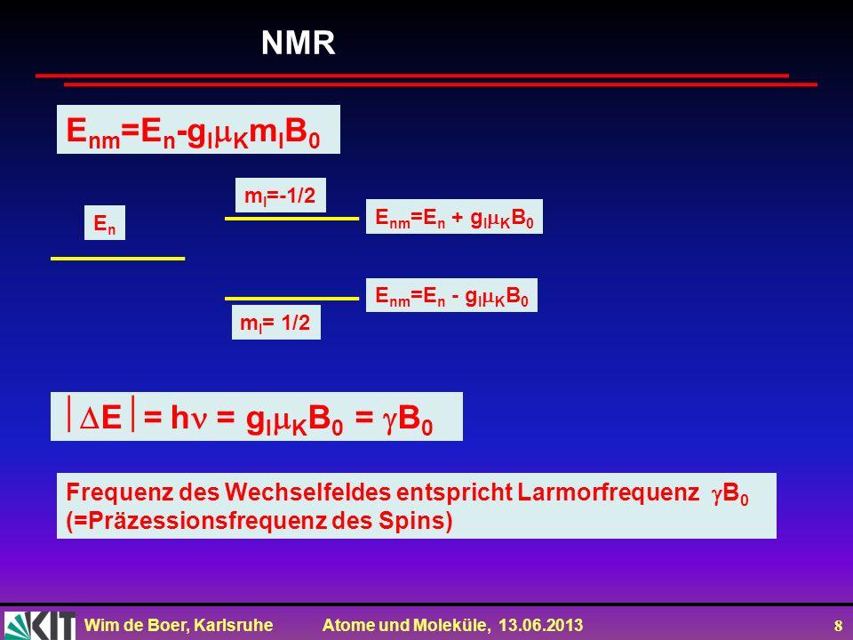 NMR Enm=En-gIKmIB0 E= h = gIKB0 = B0