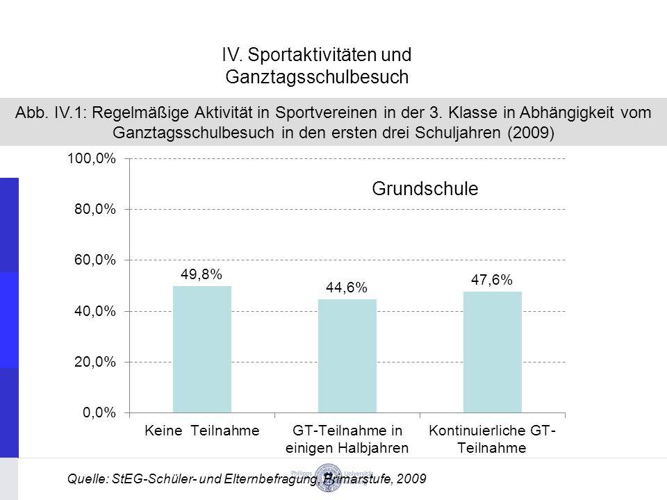 IV. Sportaktivitäten und Ganztagsschulbesuch