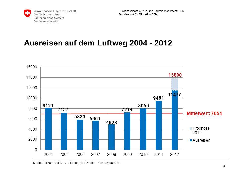 Ausreisen auf dem Luftweg 2004 - 2012