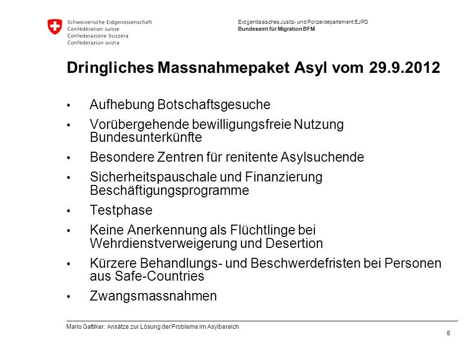 Dringliches Massnahmepaket Asyl vom 29.9.2012