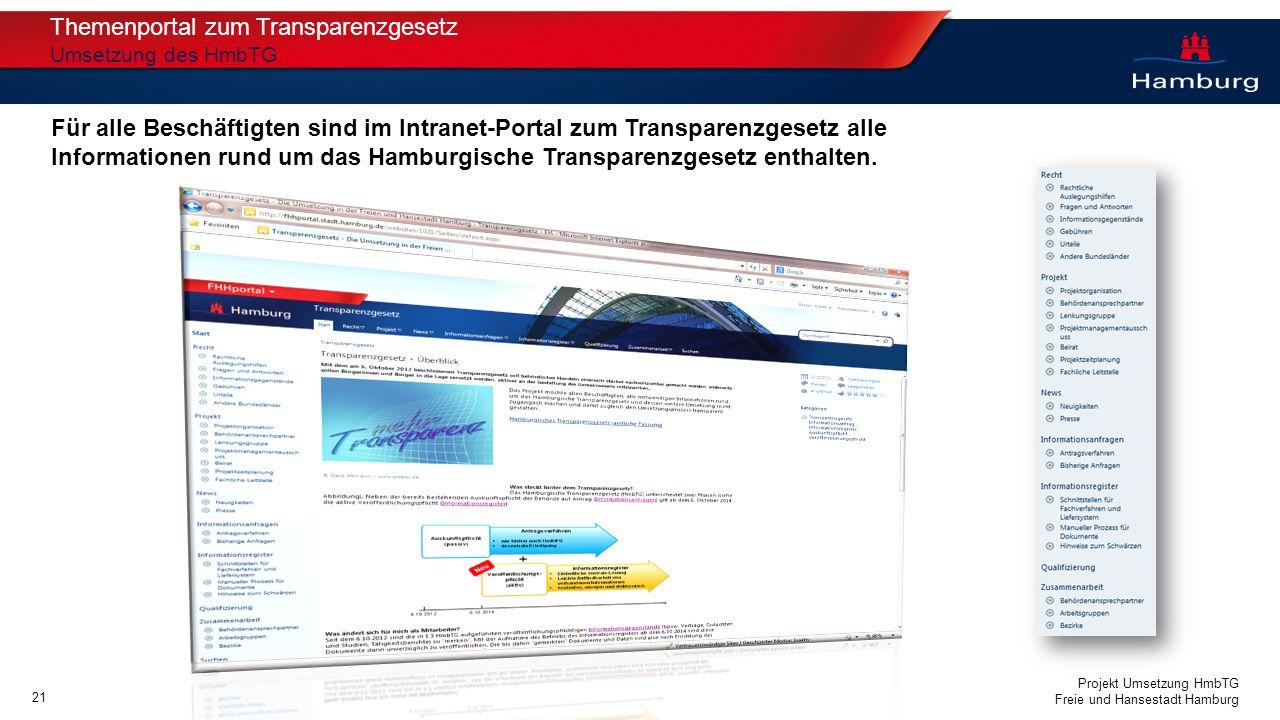 Themenportal zum Transparenzgesetz